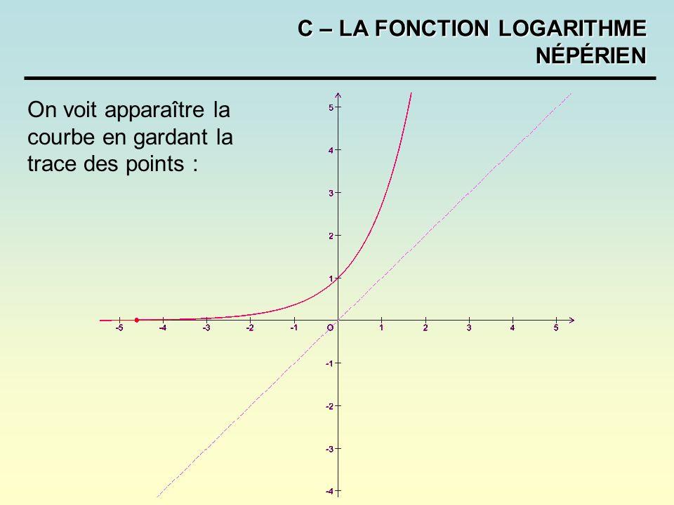 C – LA FONCTION LOGARITHME NÉPÉRIEN