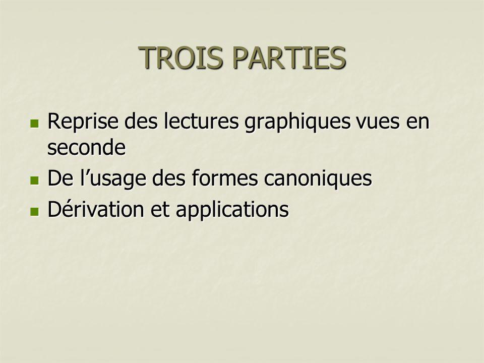 TROIS PARTIES Reprise des lectures graphiques vues en seconde