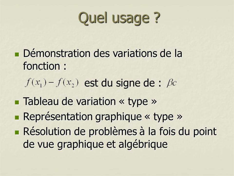 Quel usage Démonstration des variations de la fonction :