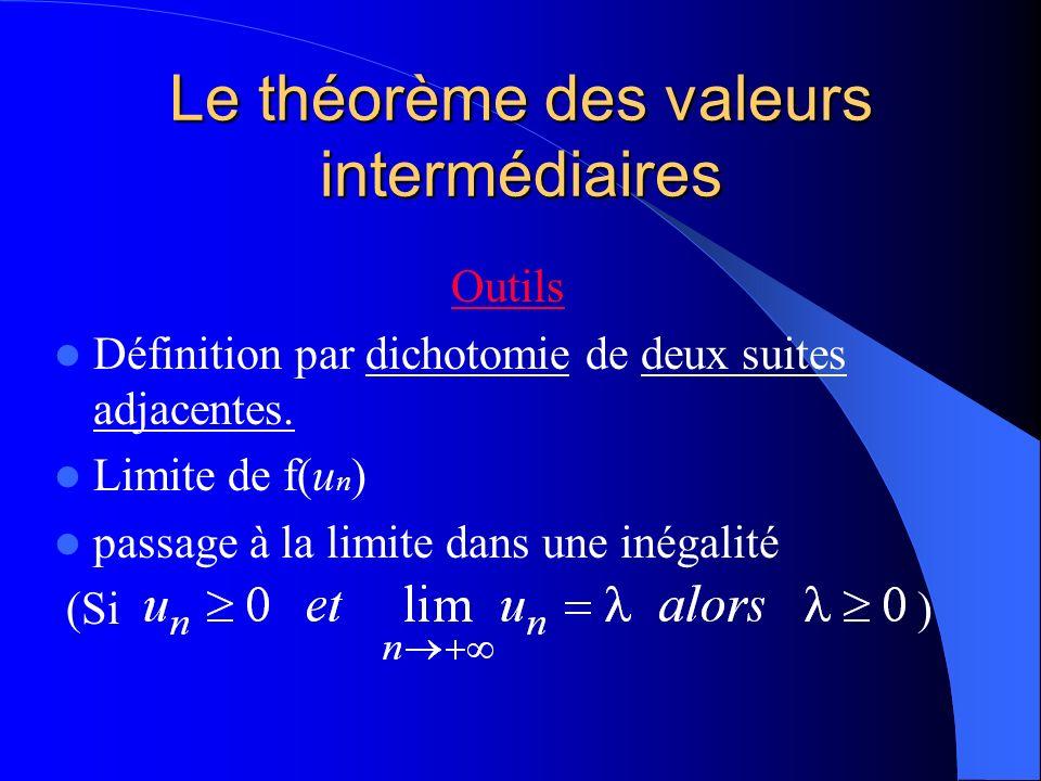 Le théorème des valeurs intermédiaires