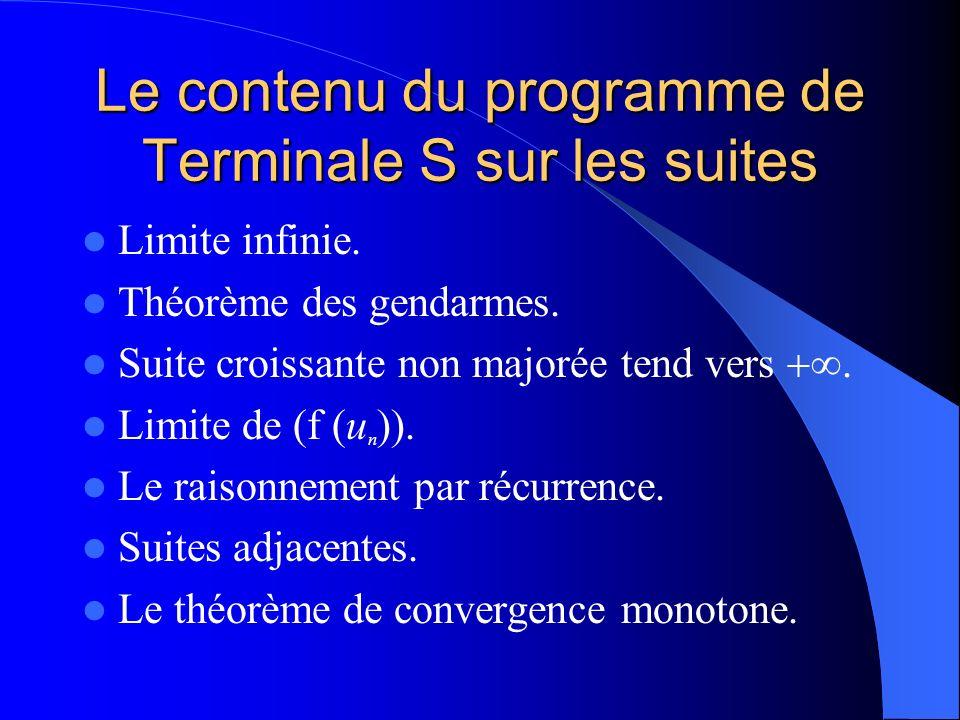 Le contenu du programme de Terminale S sur les suites