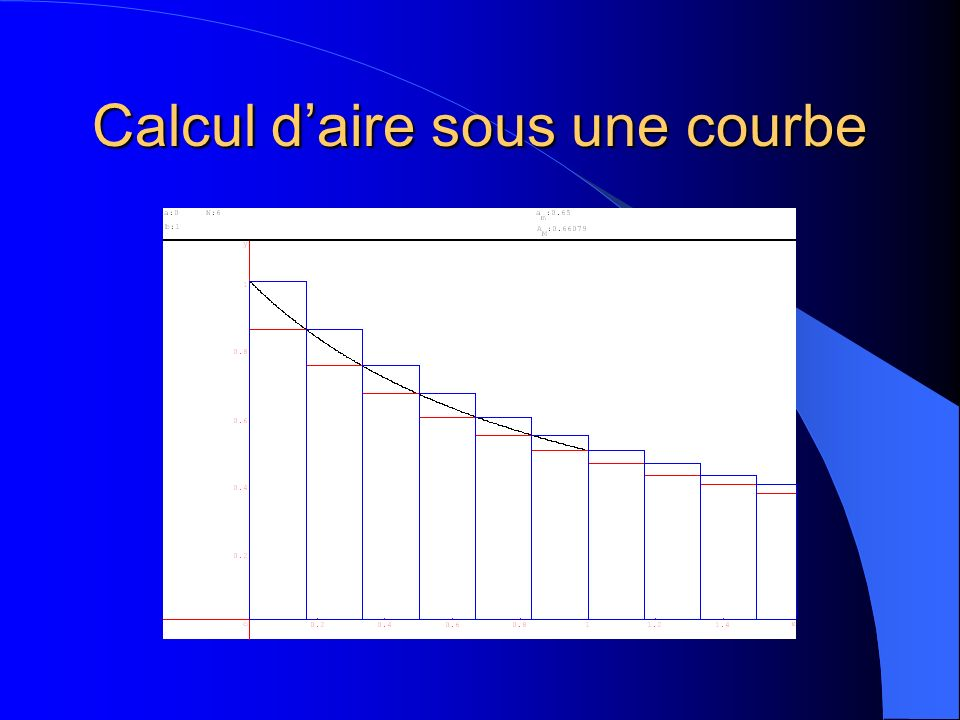 Calcul d'aire sous une courbe