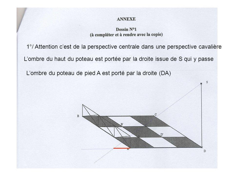 1°/ Attention c'est de la perspective centrale dans une perspective cavalière