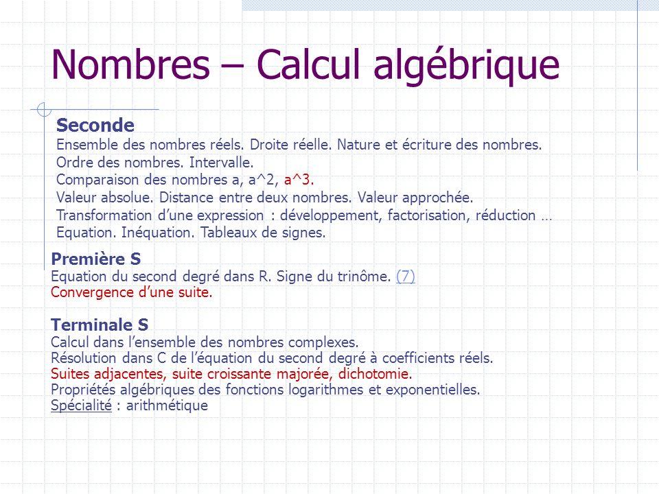 Nombres – Calcul algébrique