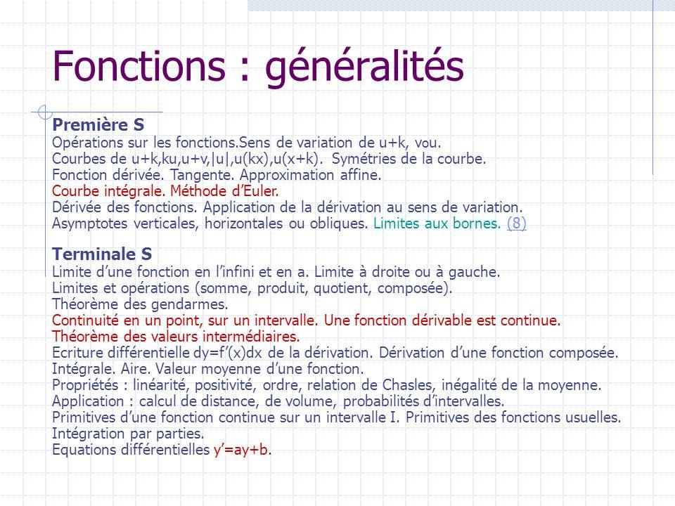 Fonctions : généralités