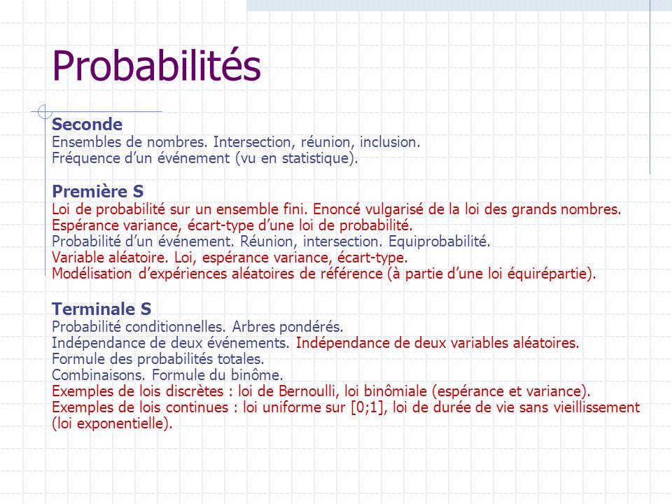 Probabilités Seconde Ensembles de nombres. Intersection, réunion, inclusion. Fréquence d'un événement (vu en statistique).