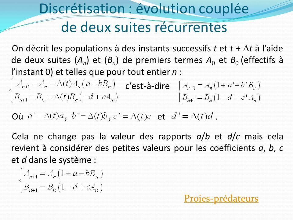 Discrétisation : évolution couplée de deux suites récurrentes
