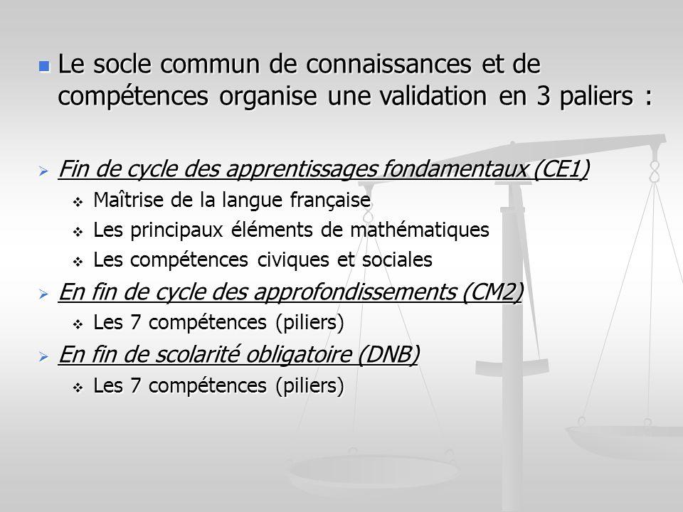 Le socle commun de connaissances et de compétences organise une validation en 3 paliers :