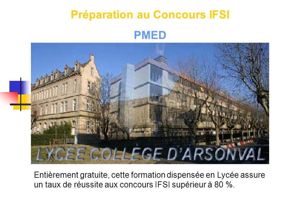 Préparation au Concours IFSI