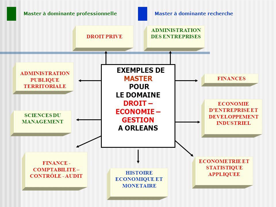 POUR LE DOMAINE DROIT – ECONOMIE – GESTION A ORLEANS