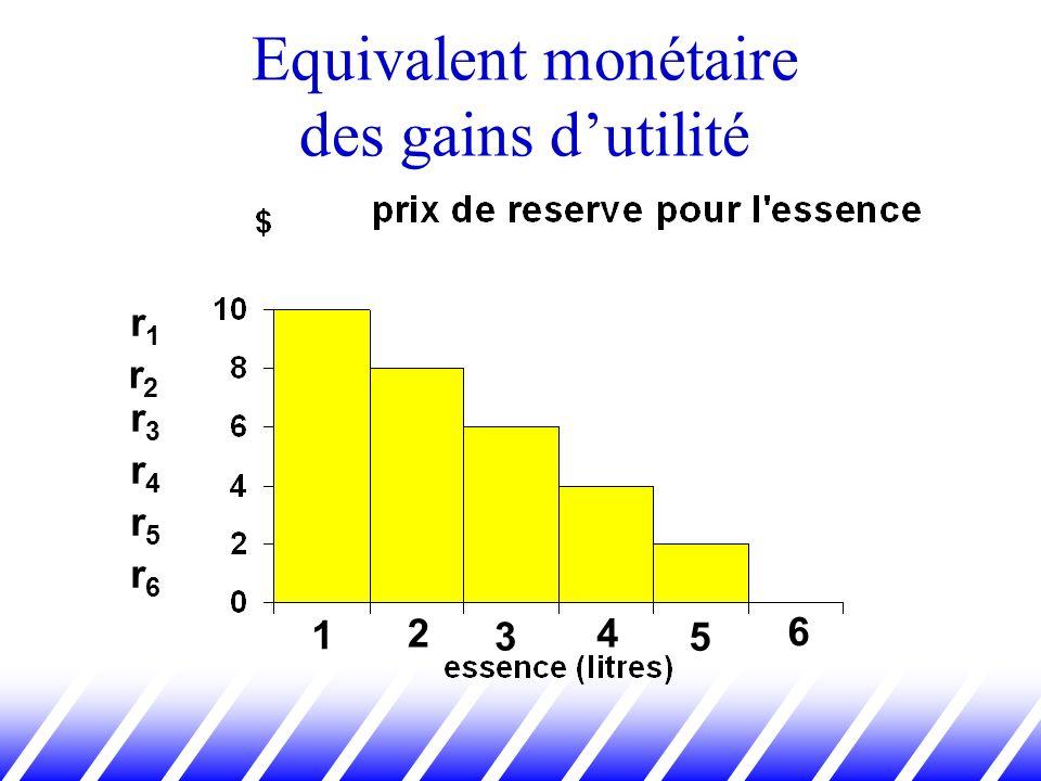 Equivalent monétaire des gains d'utilité