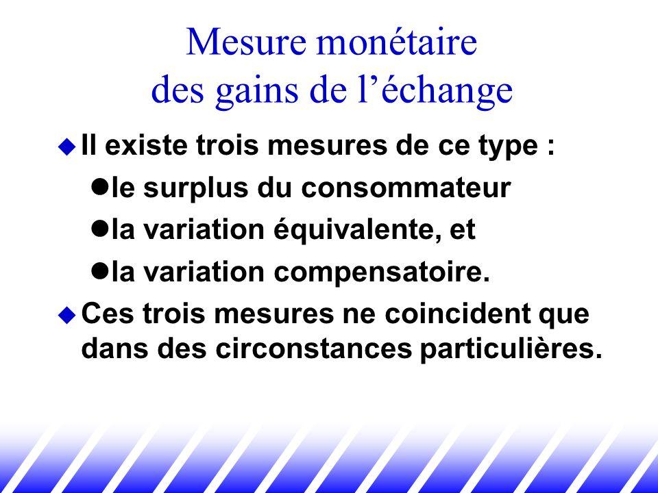Mesure monétaire des gains de l'échange