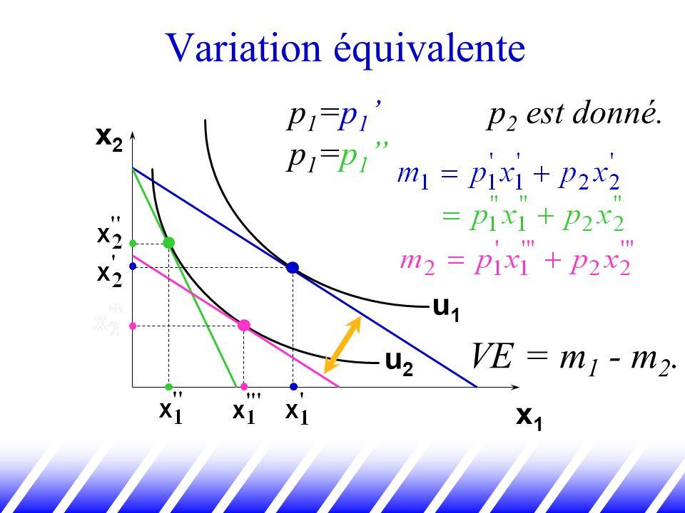 Variation équivalente