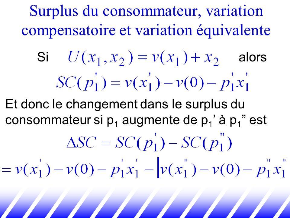 Surplus du consommateur, variation compensatoire et variation équivalente