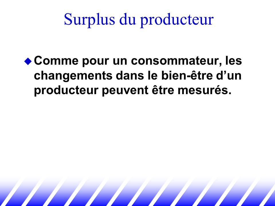 Surplus du producteur Comme pour un consommateur, les changements dans le bien-être d'un producteur peuvent être mesurés.