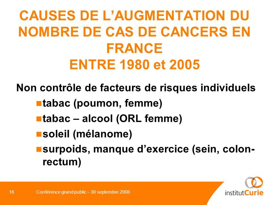 CAUSES DE L'AUGMENTATION DU NOMBRE DE CAS DE CANCERS EN FRANCE ENTRE 1980 et 2005