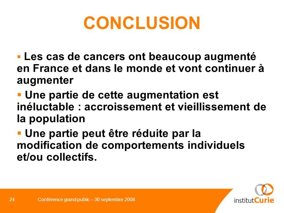CONCLUSION Les cas de cancers ont beaucoup augmenté en France et dans le monde et vont continuer à augmenter.