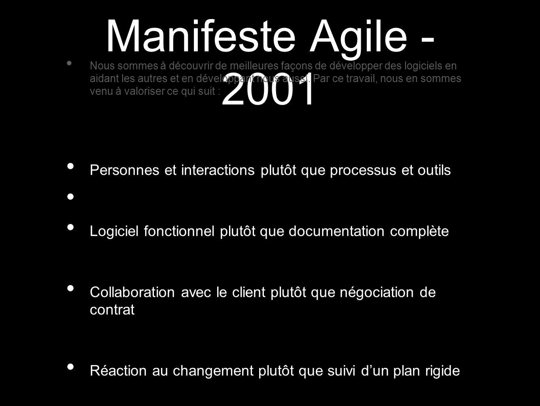 Manifeste Agile - 2001