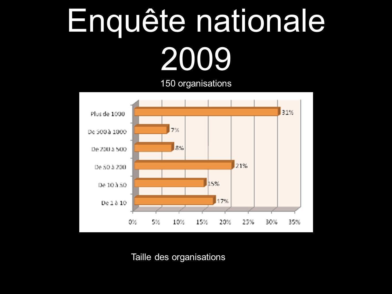 Enquête nationale 2009 150 organisations