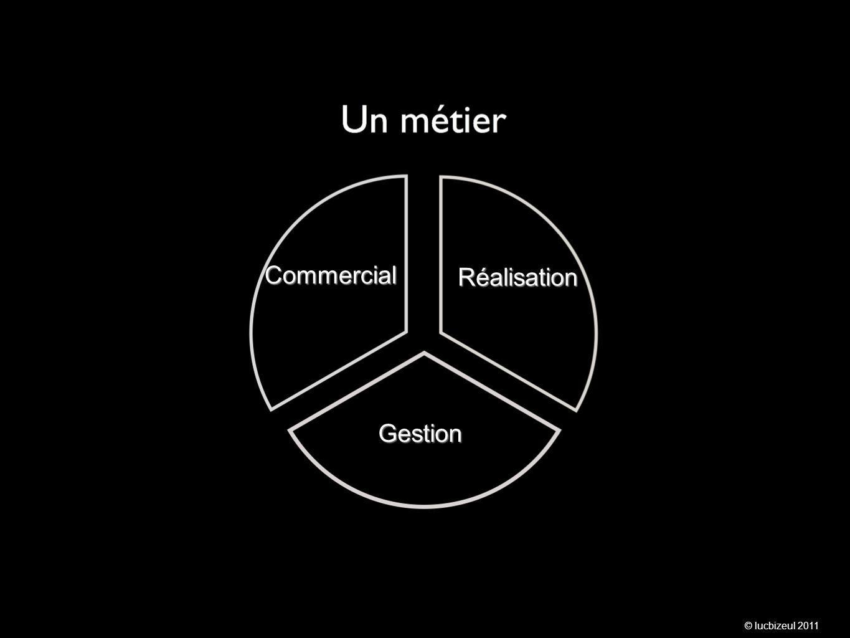 Commercial Réalisation Gestion