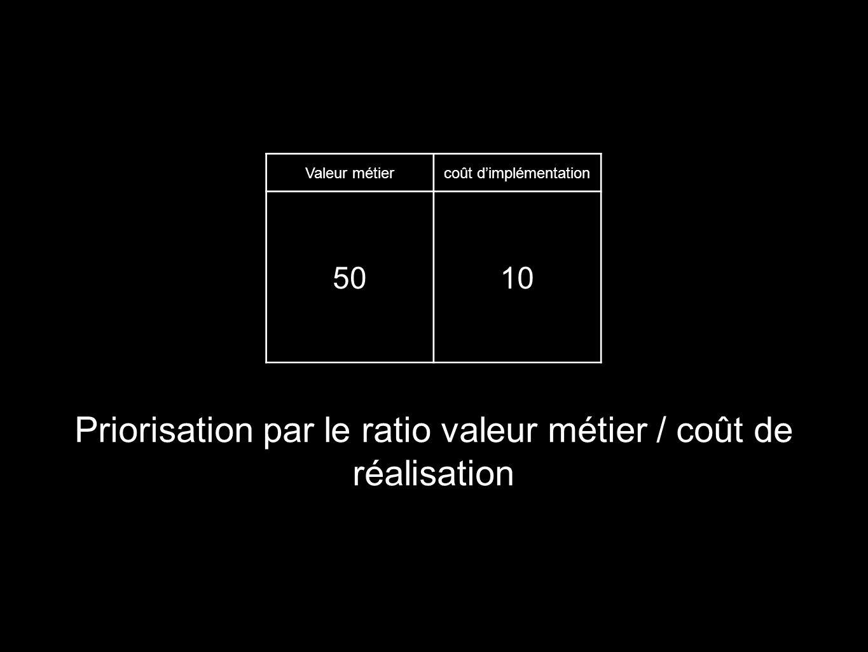 Priorisation par le ratio valeur métier / coût de réalisation