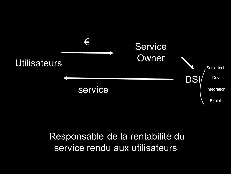 Responsable de la rentabilité du service rendu aux utilisateurs