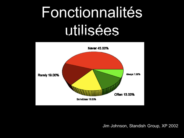 Fonctionnalités utilisées