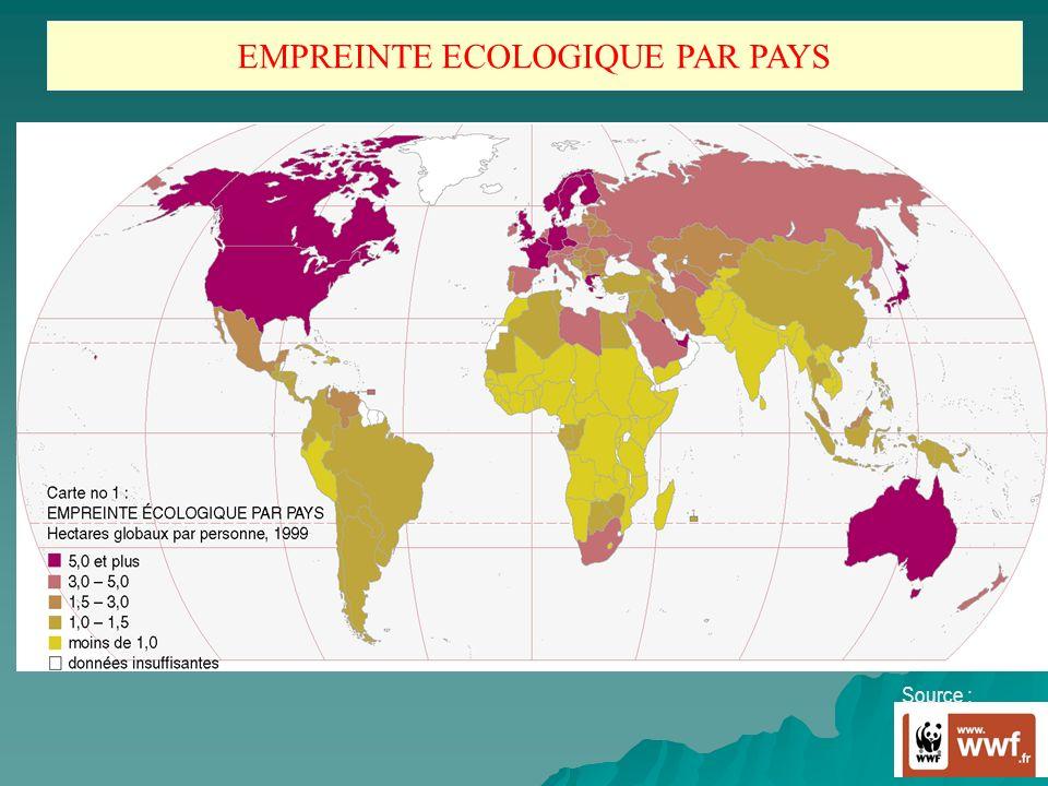 EMPREINTE ECOLOGIQUE PAR PAYS