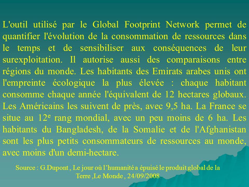 L outil utilisé par le Global Footprint Network permet de quantifier l évolution de la consommation de ressources dans le temps et de sensibiliser aux conséquences de leur surexploitation. Il autorise aussi des comparaisons entre régions du monde. Les habitants des Emirats arabes unis ont l empreinte écologique la plus élevée : chaque habitant consomme chaque année l équivalent de 12 hectares globaux. Les Américains les suivent de près, avec 9,5 ha. La France se situe au 12e rang mondial, avec un peu moins de 6 ha. Les habitants du Bangladesh, de la Somalie et de l Afghanistan sont les plus petits consommateurs de ressources au monde, avec moins d un demi-hectare.