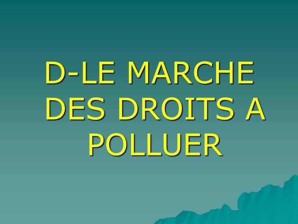 D-LE MARCHE DES DROITS A POLLUER
