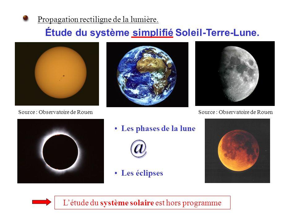 L'étude du système solaire est hors programme