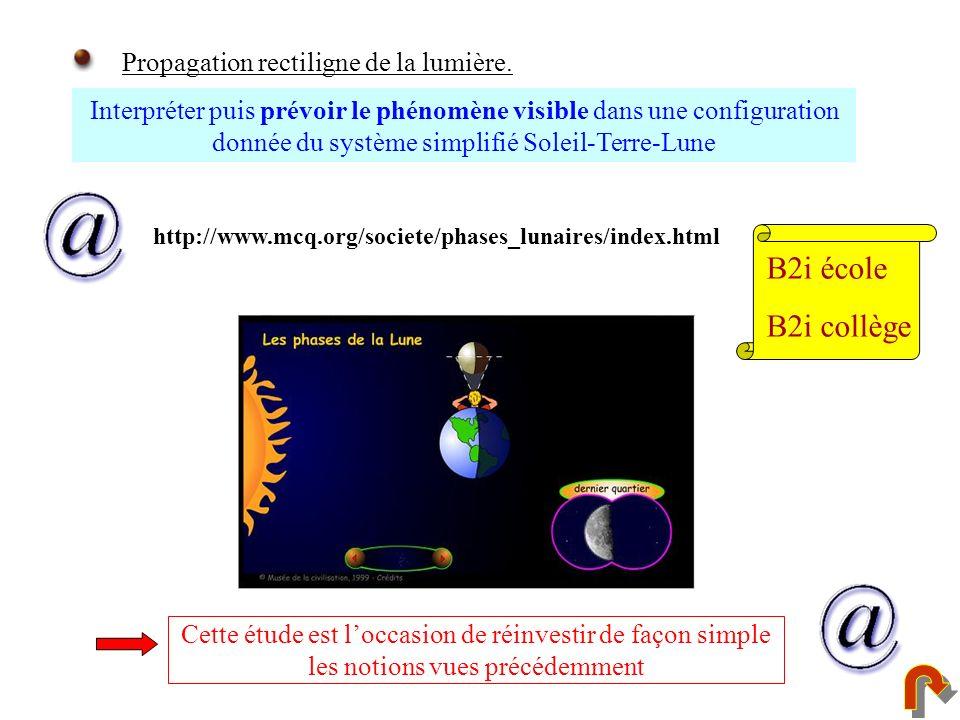 B2i école B2i collège Propagation rectiligne de la lumière.