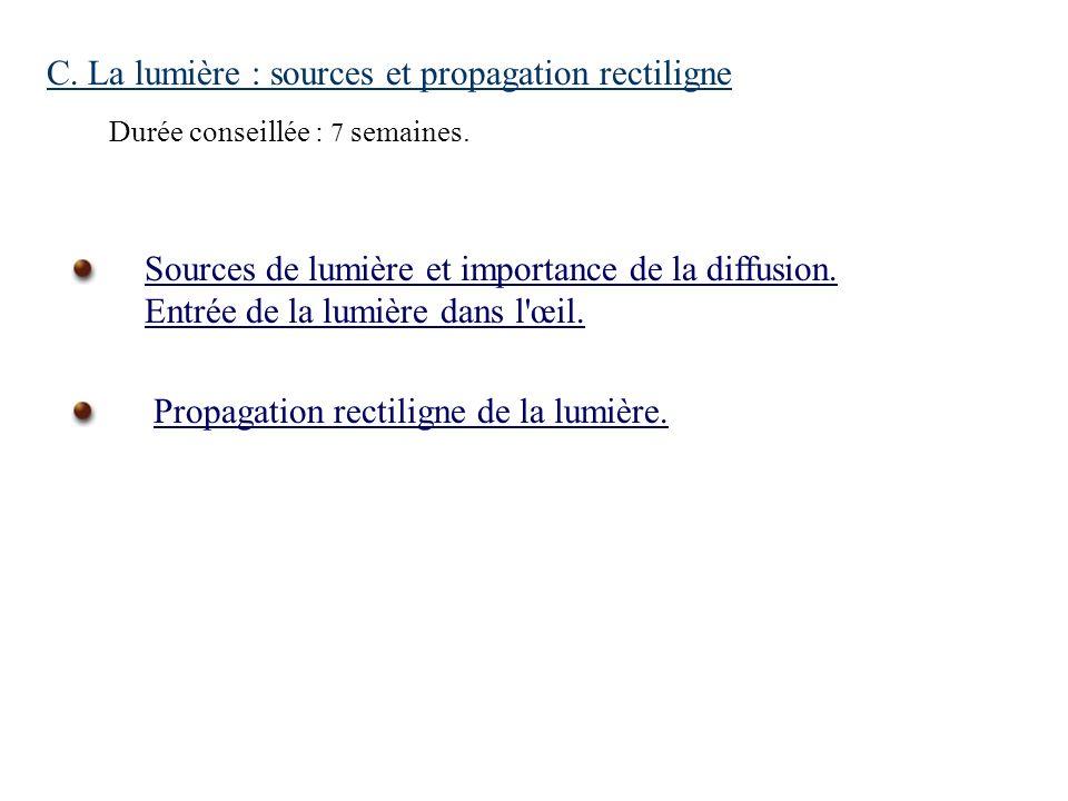 C. La lumière : sources et propagation rectiligne