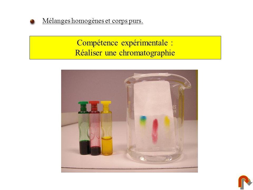 Compétence expérimentale : Réaliser une chromatographie