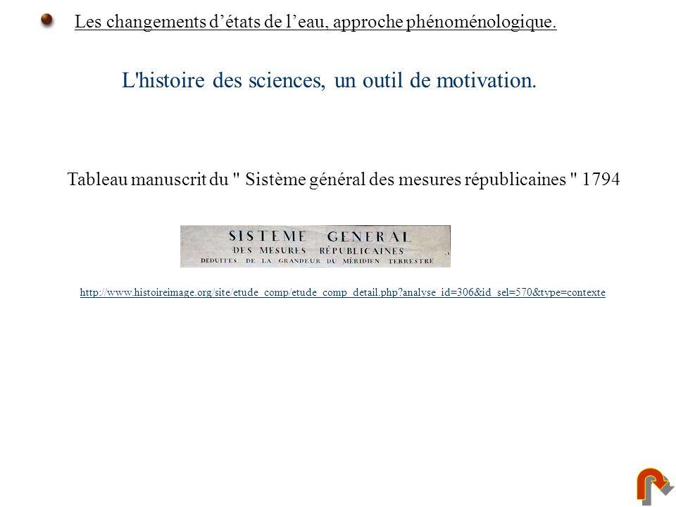 L histoire des sciences, un outil de motivation.