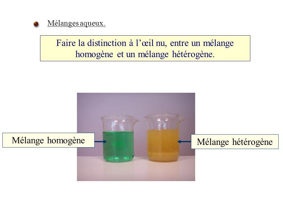Mélanges aqueux. Faire la distinction à l'œil nu, entre un mélange homogène et un mélange hétérogène.