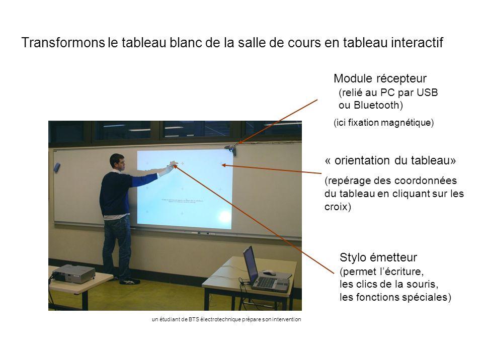 Transformons le tableau blanc de la salle de cours en tableau interactif