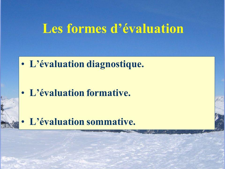 Les formes d'évaluation