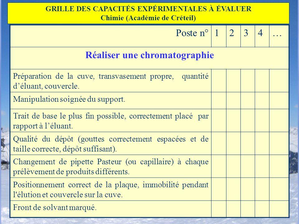Réaliser une chromatographie