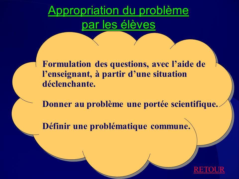 Appropriation du problème par les élèves