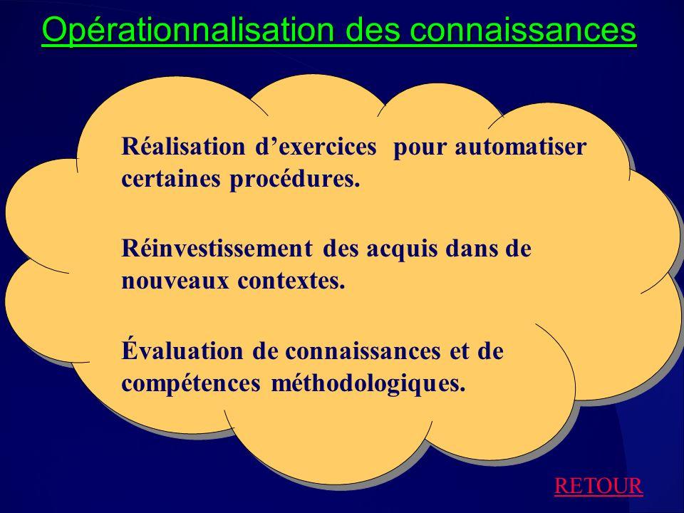 Opérationnalisation des connaissances