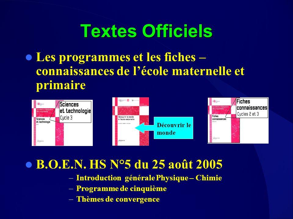 Textes Officiels Les programmes et les fiches –connaissances de l'école maternelle et primaire. B.O.E.N. HS N°5 du 25 août 2005.