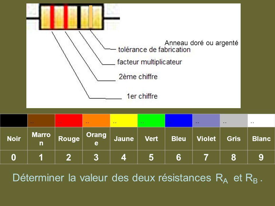 Déterminer la valeur des deux résistances RA et RB .