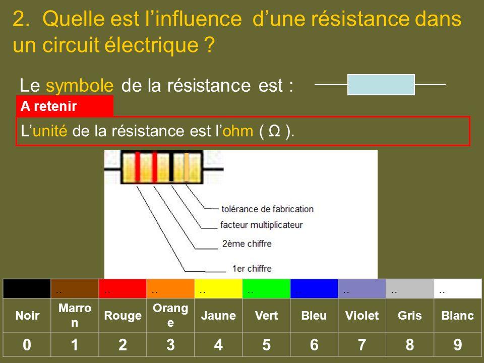 2. Quelle est l'influence d'une résistance dans un circuit électrique