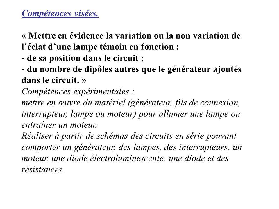 Compétences visées. « Mettre en évidence la variation ou la non variation de l'éclat d'une lampe témoin en fonction :
