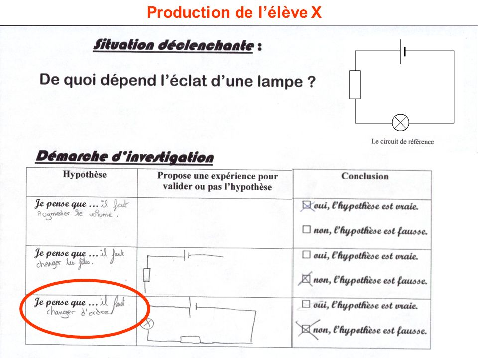 Production de l'élève X