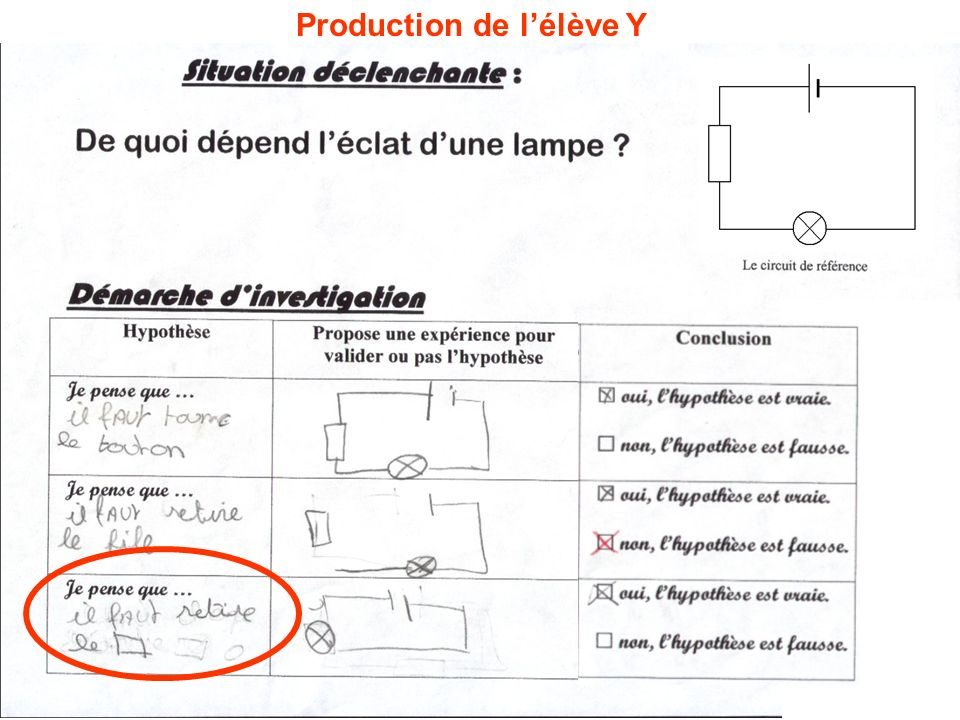 Production de l'élève Y