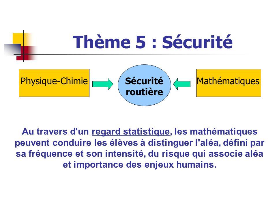 Thème 5 : Sécurité Physique-Chimie Sécurité routière Mathématiques