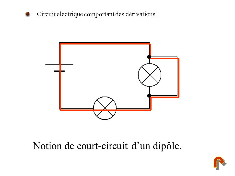 Notion de court-circuit d'un dipôle.