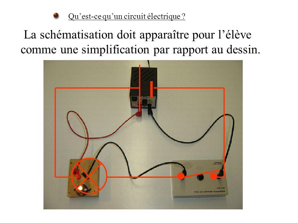 Qu'est-ce qu'un circuit électrique